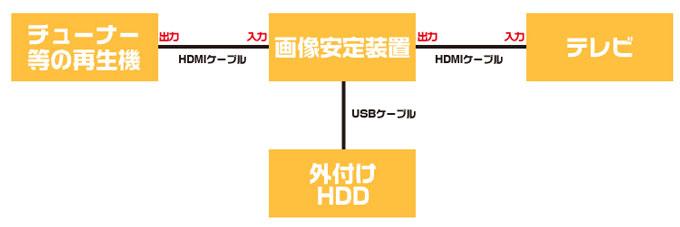 gazou_satsuzoku_01
